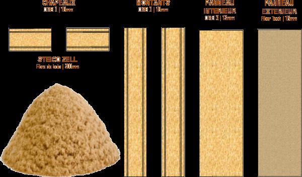 matériaux blokiwood blocs modulaires construction préfabriquées bois