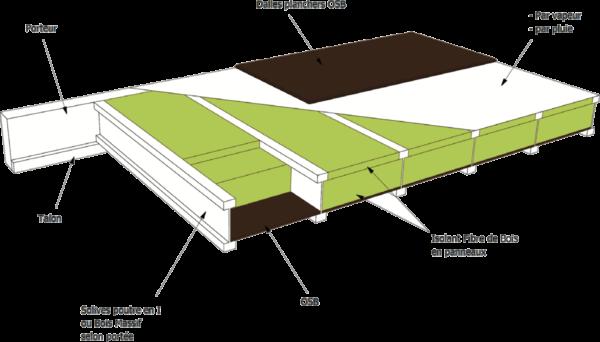schéma technique plancher vide sanitaire caisson bois écologique