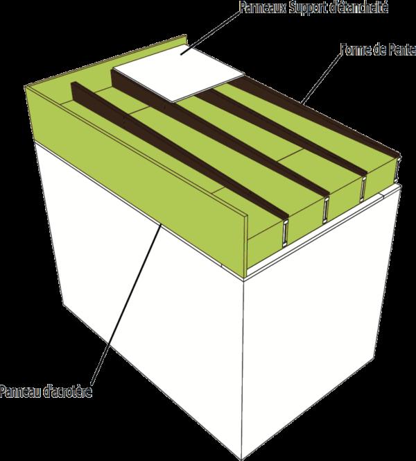 détails toitures terrasse blokiwood