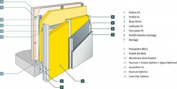 facade f4 matériaux innovant