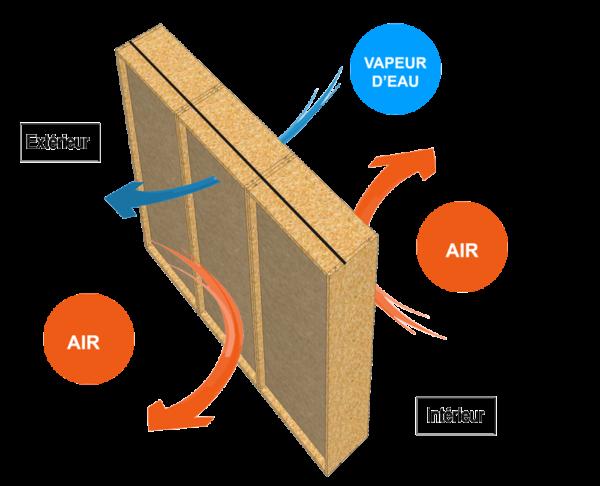 blocs modulaires bois blokiwood